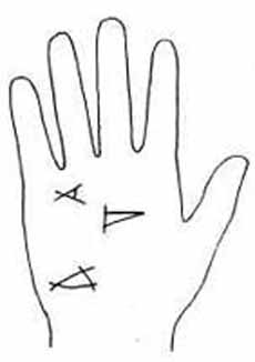 Треугольники на руках