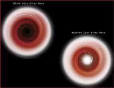 Чёрные дыры вращаются вокруг своей оси